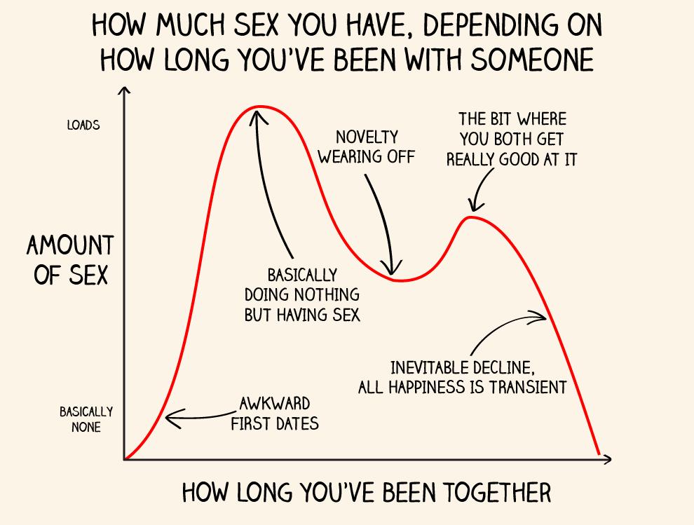 Sex Uitgelegd (3)