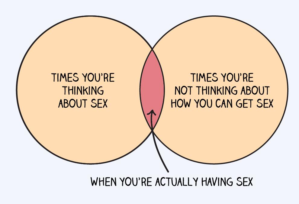 Sex Uitgelegd (6)